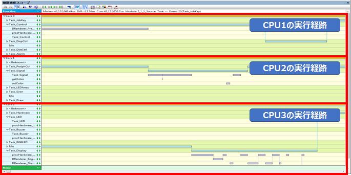 関数遷移スコープでのプロセスや関数の遷移の確認