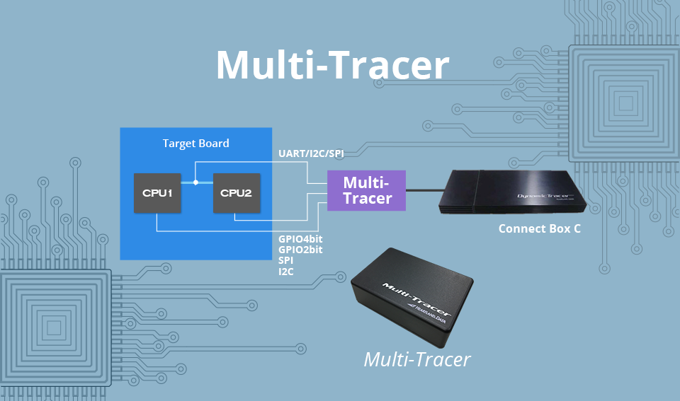 Multi-Tracer 開発エピソード