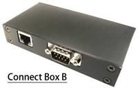 Connect Box B