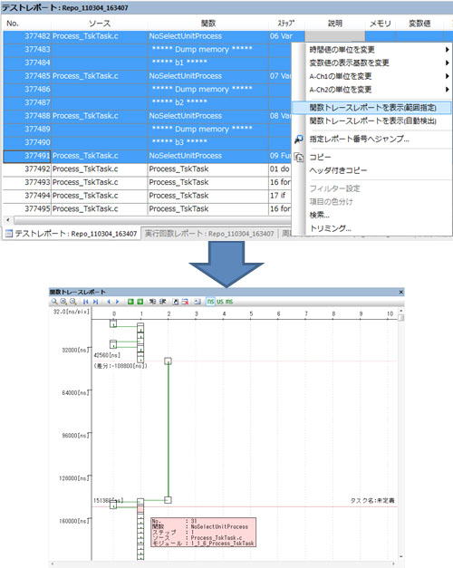 Function Trace Report
